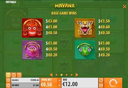Таблица символов в аппарате Mayana