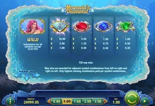 Таблица выплат в аппарате Mermaids Diamond