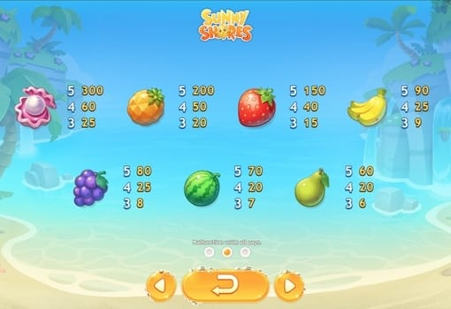 Таблица выплат автомата Sunny Shores