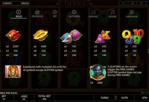 Таблица выплат в игровом аппарате Durga