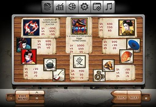 Таблица выплат в игровом аппарате Geisha
