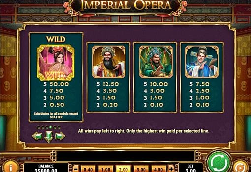 Таблица выплат в Imperial Opera онлайн