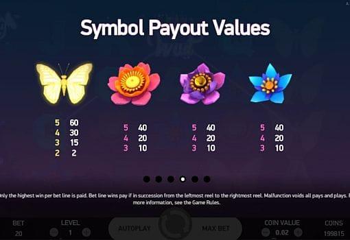 Таблица выплат в онлайн аппарате Butterfly Staxx