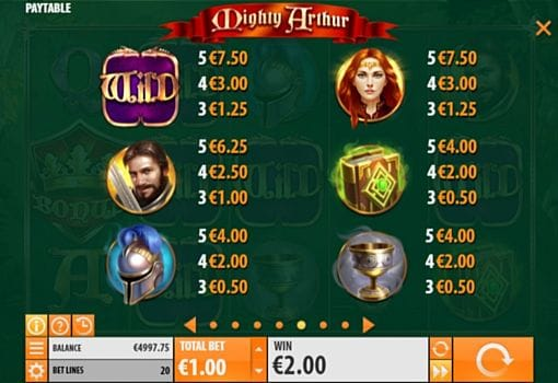 Выплаты за символы в онлайн аппарате Mighty Arthur