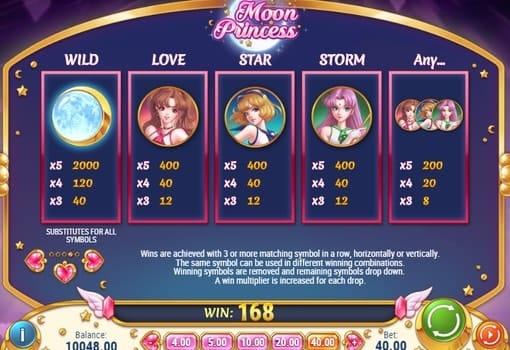 Таблица выплат в онлайн аппарате Moon Princess
