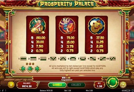 Таблица коэффициентов в онлайн аппарате Prosperity Palace