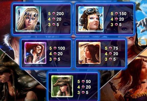 Таблица выплат в онлайн Renegades