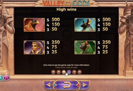 Таблица выплат в онлайн аппарате Valley of the Gods