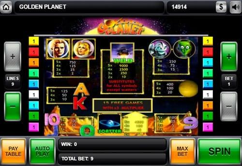 Таблица выплат в онлайн игре Golden Planet